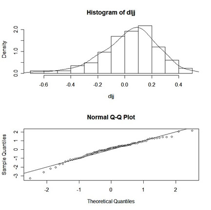 time series analysis applications r pdf